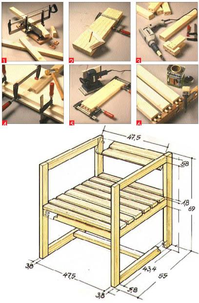 Gartentisch und Stühle im Set – Die Sessel: Präzision in kleiner Serie