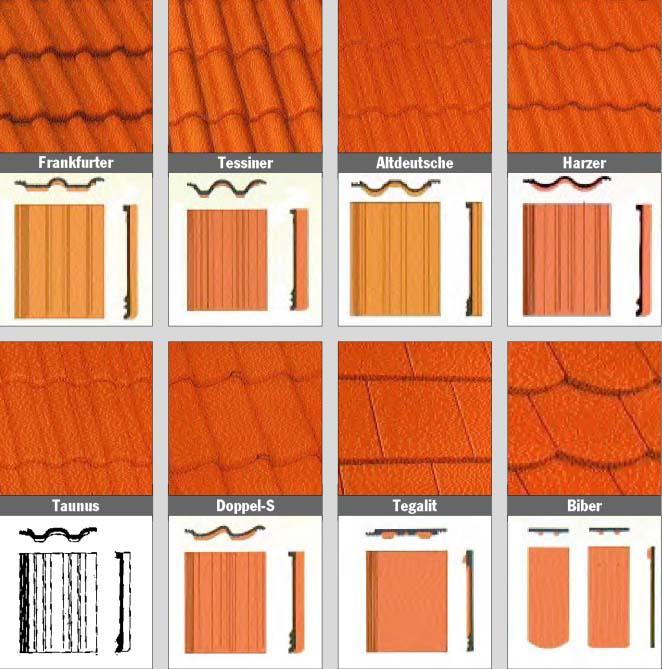 Alles über Dachsteine – Moderne Dacheindeckung mit System