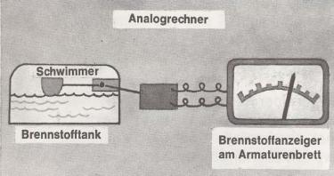 was-bedeutet-digital-und-analog